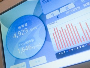 高崎工場太陽光発電5月の総発電量